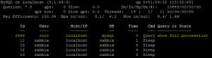 Пример работы mytop